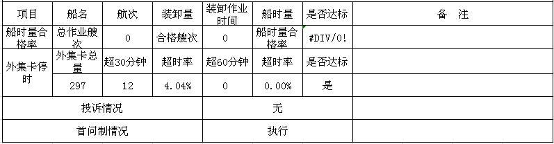 德赢vwin官方网站公司服务承诺兑现日报表 2019-7-16
