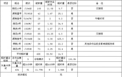 德赢vwin官方网站公司服务承诺兑现日报表 2019-7-18
