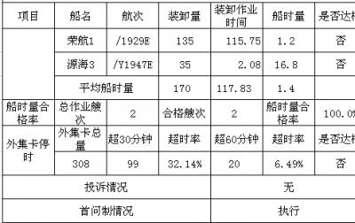德赢vwin官方网站公司服务承诺兑现日报表 2019-7-14